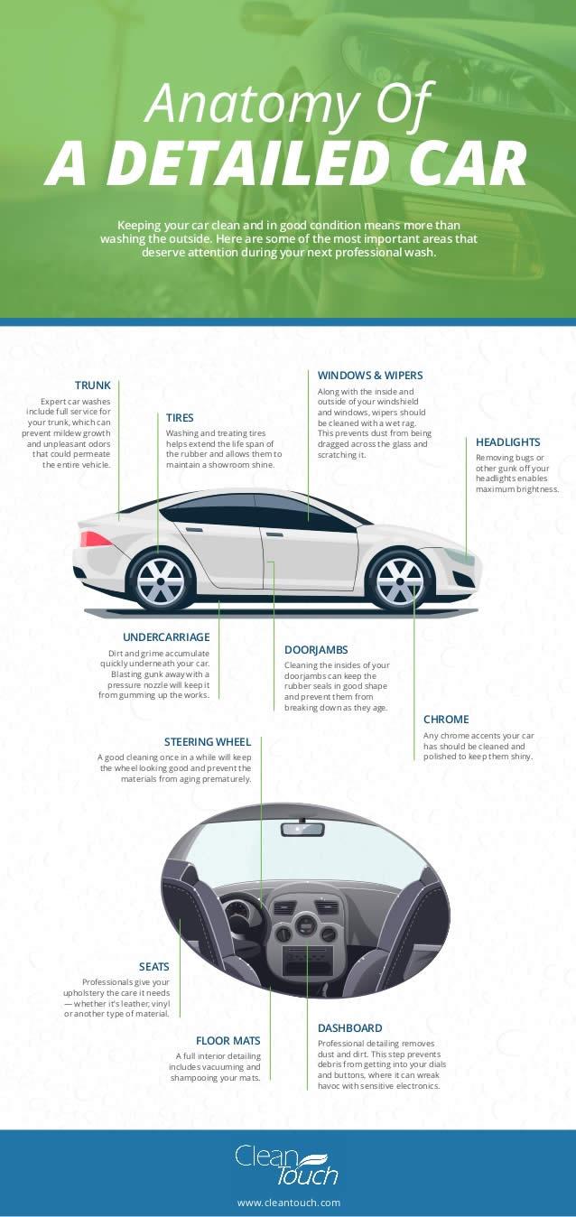detailed auto